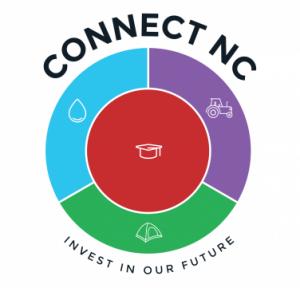 COnnect N.C. Logo