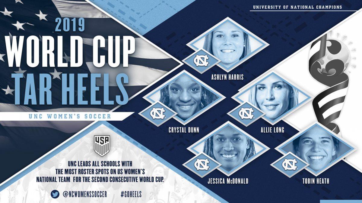 World Cup Tar Heels with photos of Ashlynn Harris, Crystal Dunns, Allie Long and Jessica McDonald and Tobin Heath.